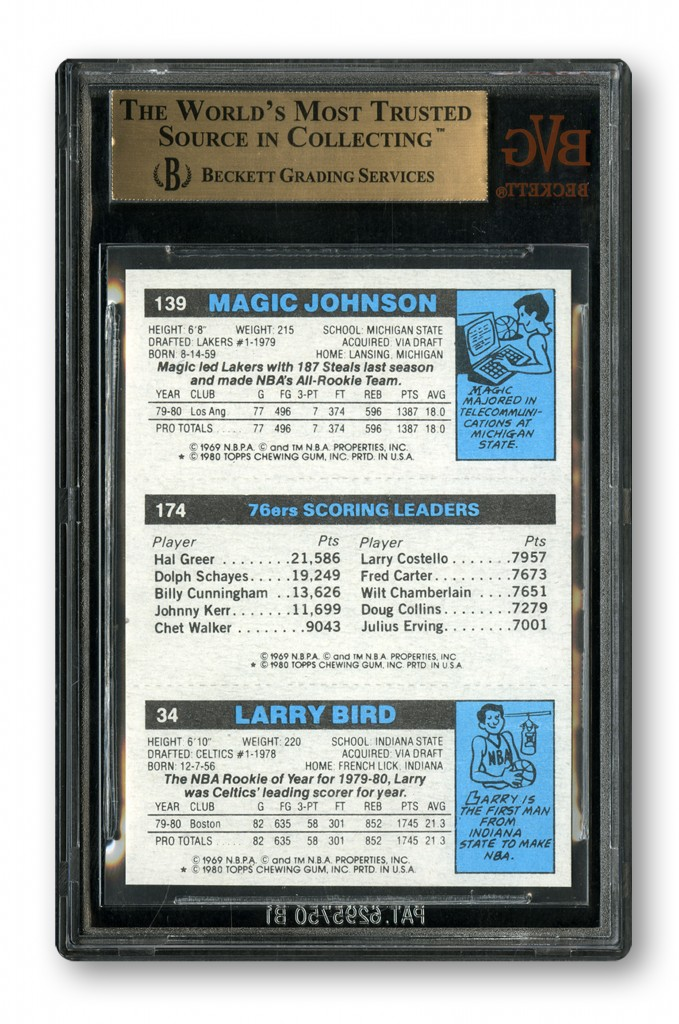 Magic Johnson-Larry Bird rookie card back BVG 10